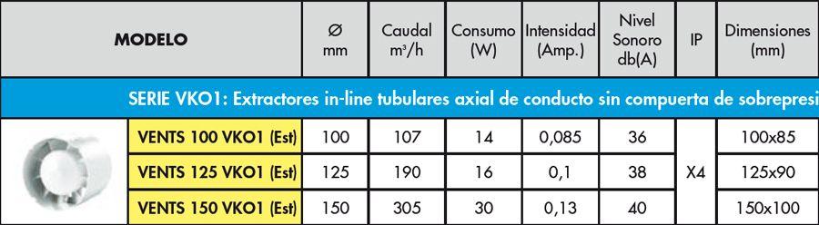 ficha-tecnica-extractor-baño-tubular-VKO1-Ecobioebro