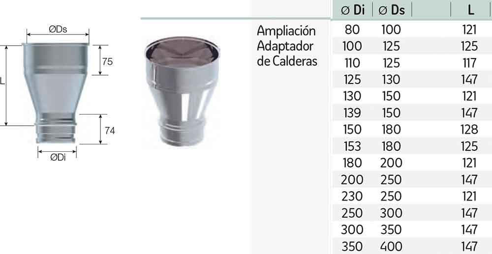 DIMENSIONES-AMPLIACIÓN-ADAPTADOR-DE-CALDERAS-SIMPLE-PARED-INOX-316-EXTERIORES-ECOBIOEBRO