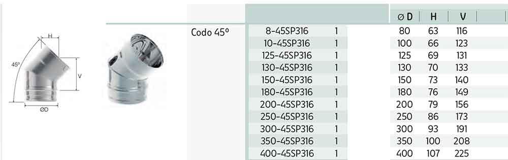DIMENSIONES-CODO-45º-SIMPLE-PARED-INOX-316-EXTERIORES-ECOBIOEBRO