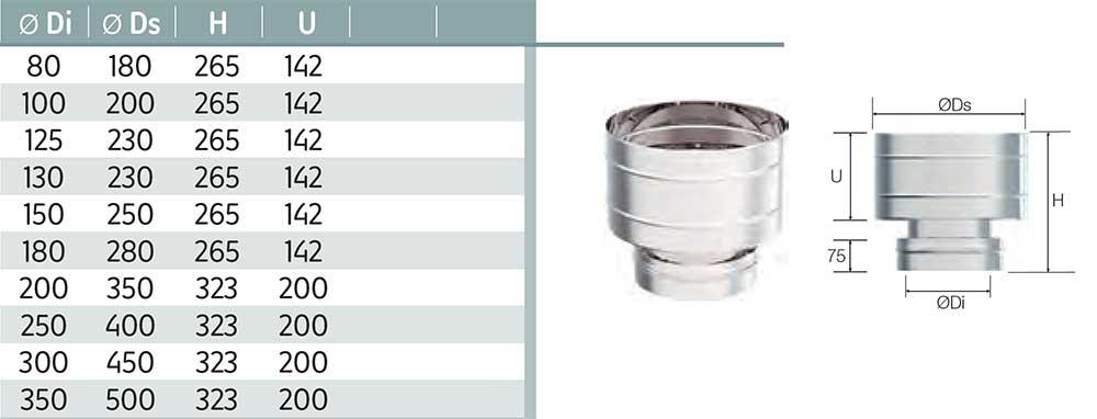 DIMENSIONES-DEFLECTOR-ANTIRREVOQUE-DOBLE-PARED-INOX-316-EXTERIORES-ECOBIOEBRO