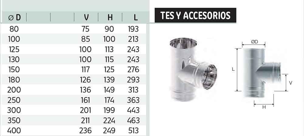 DIMENSIONES-TE-90º-SIN-TAPÓN-SIMPLE-PARED-INOX-316-EXTERIORES-ECOBIOEBRO