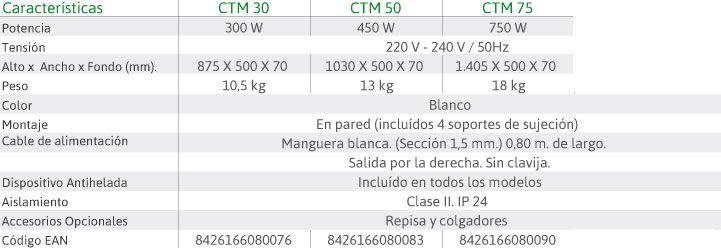 Dimensiones-y-ficha-técnica-secatoallas-Ecotermi-Ecobioebro