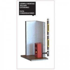 Ejemplo-montaje-aislado-exteriores-ecobioebro