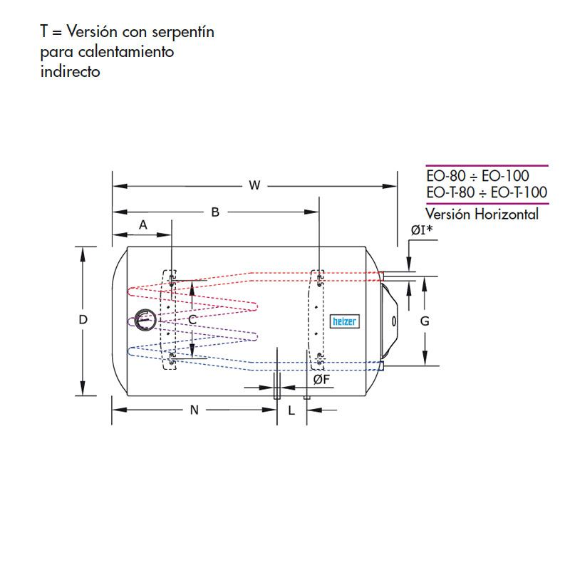 Termo el ctrico heizer serie eo horizontal ecobioebro - Termos electricos horizontales ...