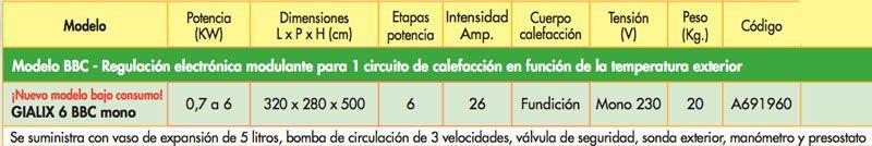 Caracteristicas-caldera-gialix-Tecna-Ecobioebro