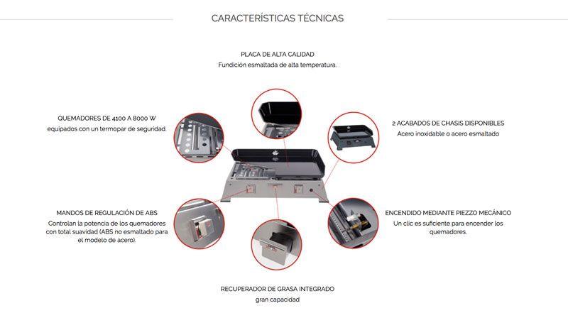 Caracteristicas-planchas-TEIDE-Ecobioebro