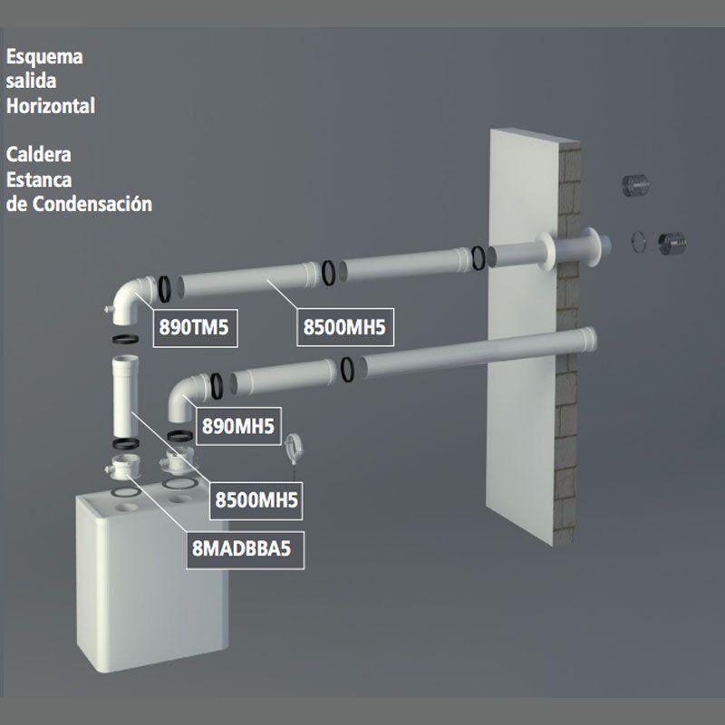 Deflector aspiraci n horizontal biflujo simple ecobioebro for Normativa salida de humos calderas