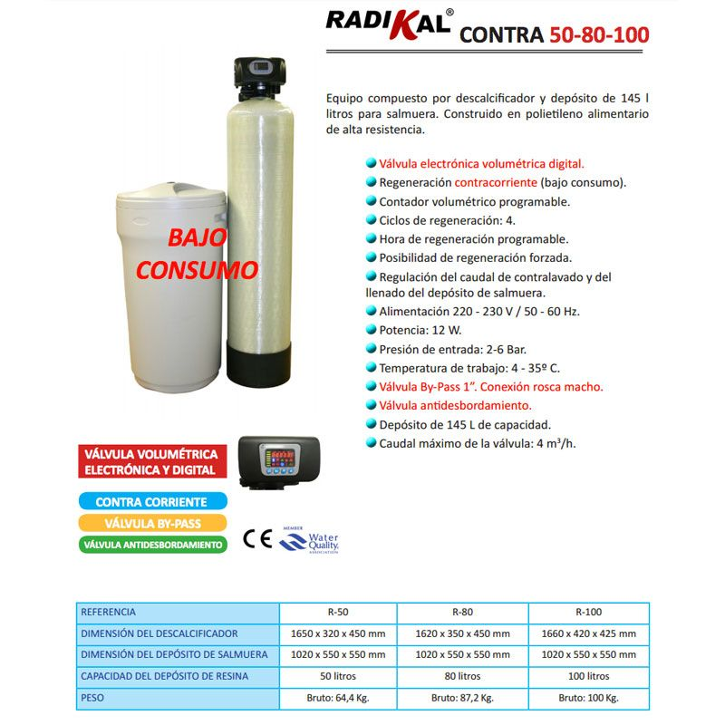 Ficha-tecnica-radikal-contra-Ecobioebro