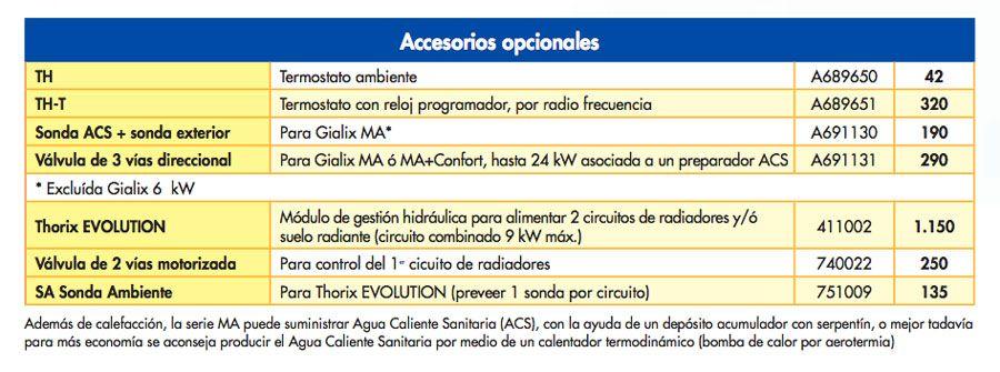 accesorios-opcionales-caldera-electrica-Gialix-ecobioebro