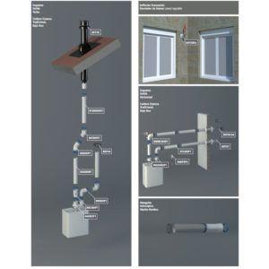 Esquema-de-montaje-tubo-simple-ecobioebro