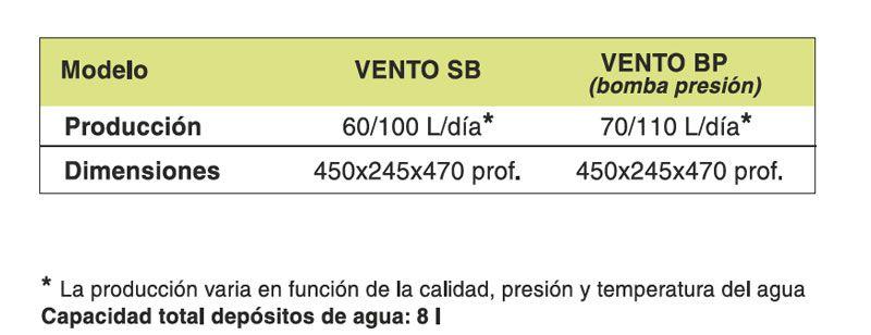 Ficha-producto-bomba-Vento-ecobioebro