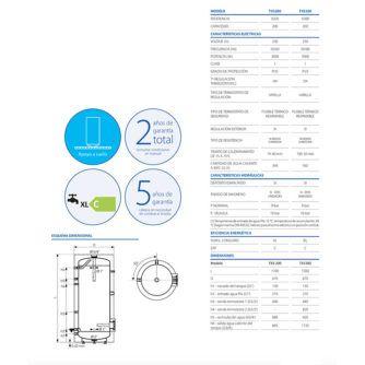 ficha-producto-termo-serie-TXS-aparici-ecobioebro
