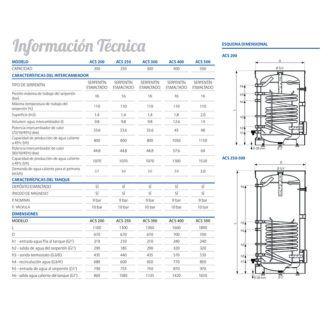 ficha-tecnica-y-dimensiones-acumulador-ACS-ecobioebro
