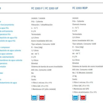 FICHA-TECNICA-FUENTE-DE-AGUA-FC2203-ECOBIOEBRO