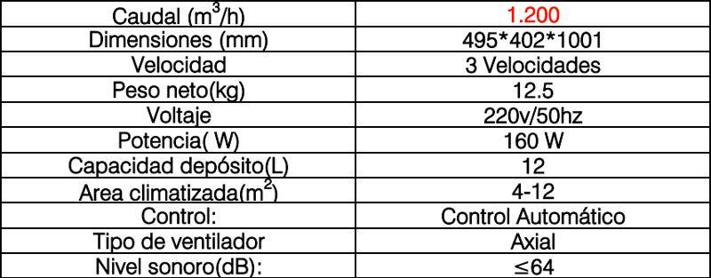 Ficha-tecnica-evaporativo-portatil-coolvent-LL12-01-ecobioebro