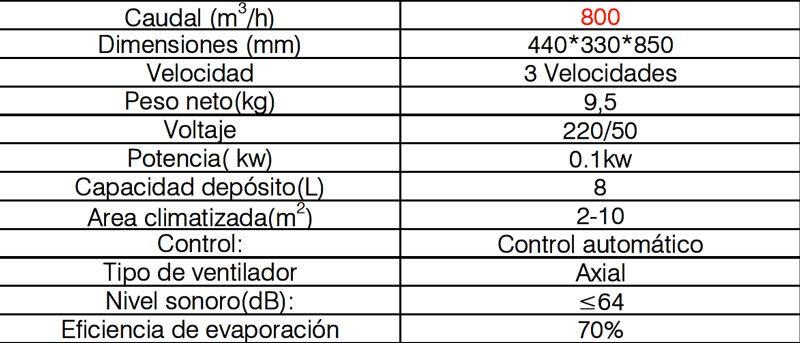 Ficha-tecnica-evaporativo-LL08N-ecobioebro