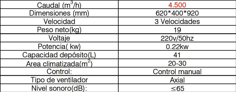 Ficha-tecnica-evaporativo-coolvent-XZ13-045-1-ecobioebro