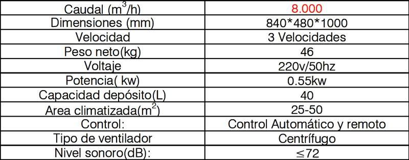 ficha-tecnica-evaporativo-coolvent-FCB08-EQ-ecobioebro