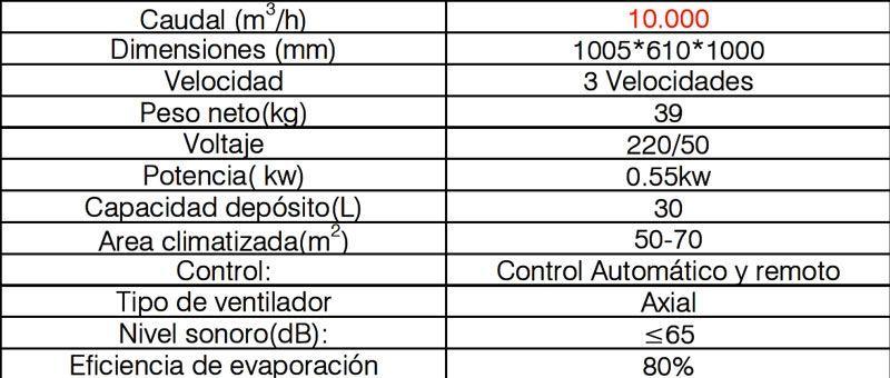 ficha-tecnica-evaporativo-portatil-FAB10-EQ3-ecobioebro
