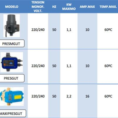 modelos-reguladores-de-presión-ecobioebro