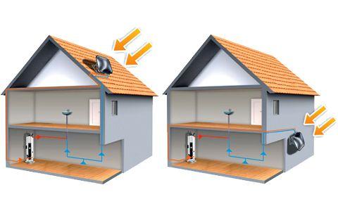 Ejemplos-instalacion-paneles-solares-Discoterm-ecobioebro