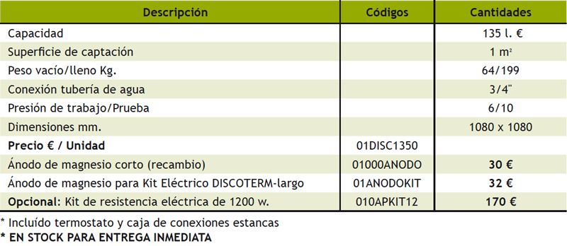 Ficha-tecnica-panel-solar-discoterm-ecobioebro