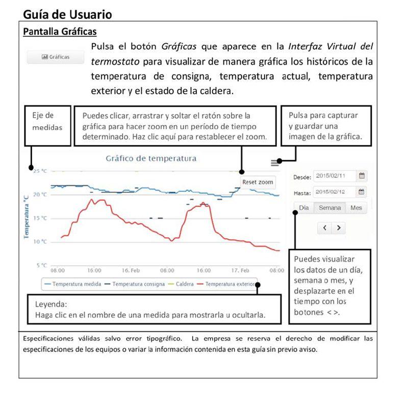 Guía-usuario-termostato-ipdomo-ecobioebro