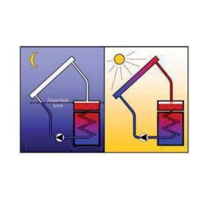 Imagen-drain-back-instalacion-ecobioebro