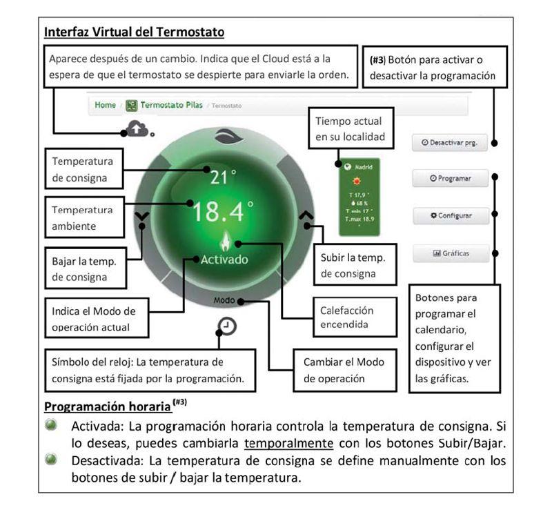Interfaz-ipdomo-termostato-ecobioebro