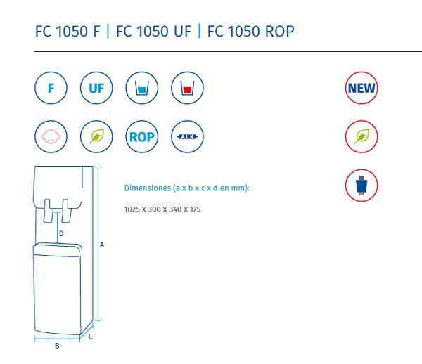 Dimensiones-fuente-agua-fc1050-ecobioebro