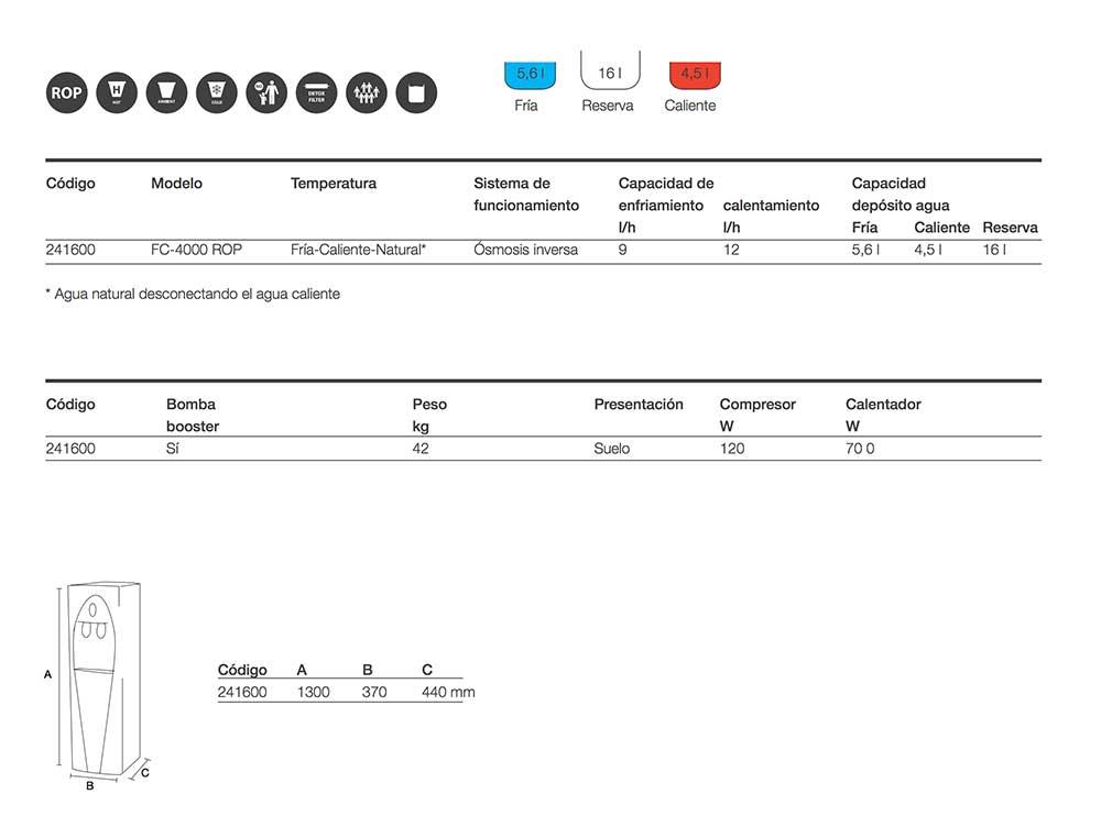 Dimensiones-y-ficha-fuente-columbia-FC4000ROP-ECOBIOEBRO
