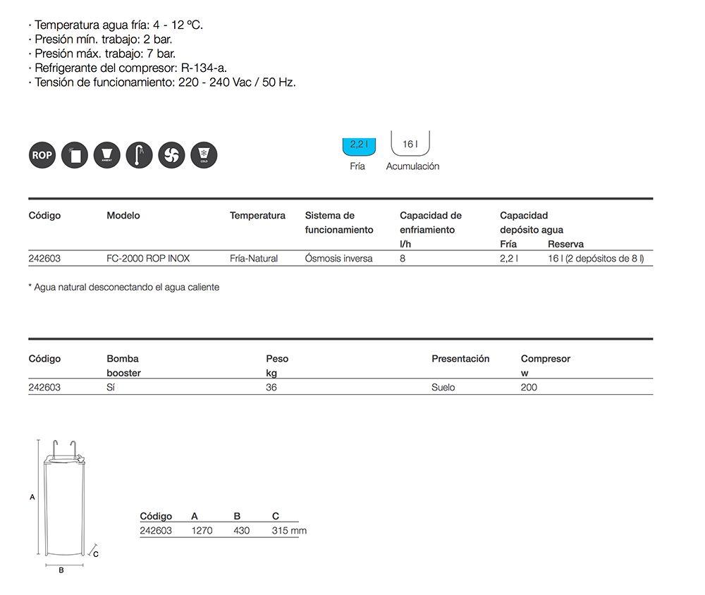 caracteristicas-fuente-FC2000ROP-ECOBIOEBRO