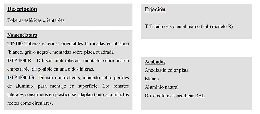 detalles-tecnicos-toberas-plastico-orientables-ecobioebro