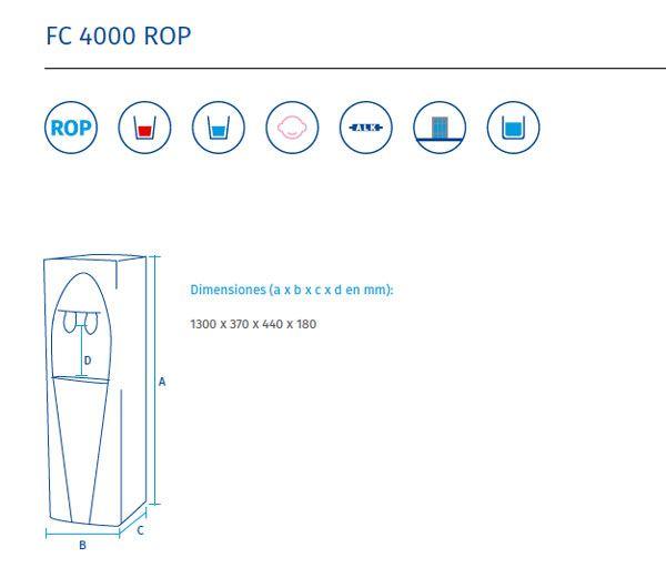 dimensiones-fuente-fc4000rop-ecobieobro