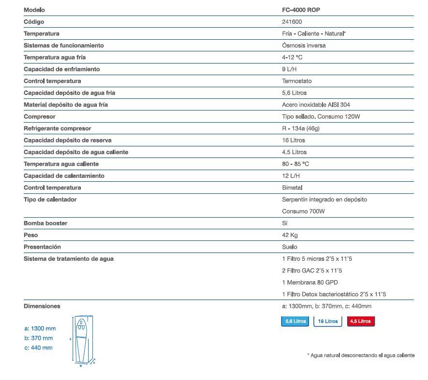 ficha-tecnica-fuente-agua-fc4000rop-ionfilter-ecobioebro