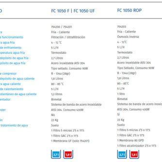 ficha-tecnica-fuente-de-agua-serie-fc1050-ecobioebro