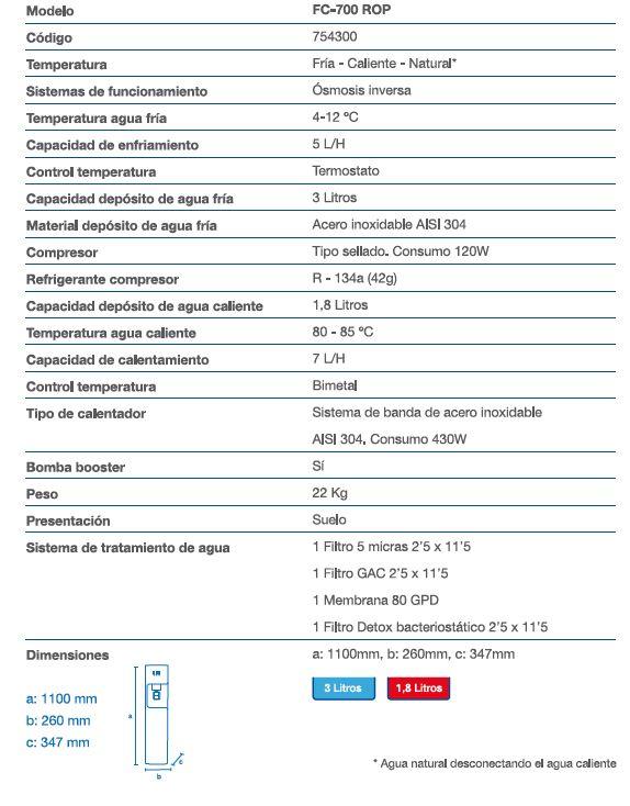 ficha-tecnica-fuente-fc700rop-ionfilter-ecobioebro