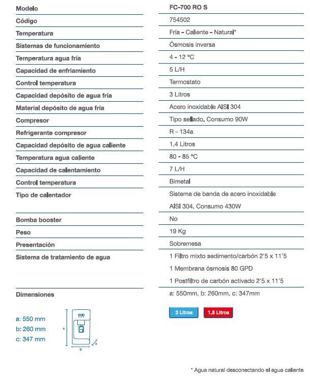 ficha-tecnica-fuente-fc700ros-ecobioebro