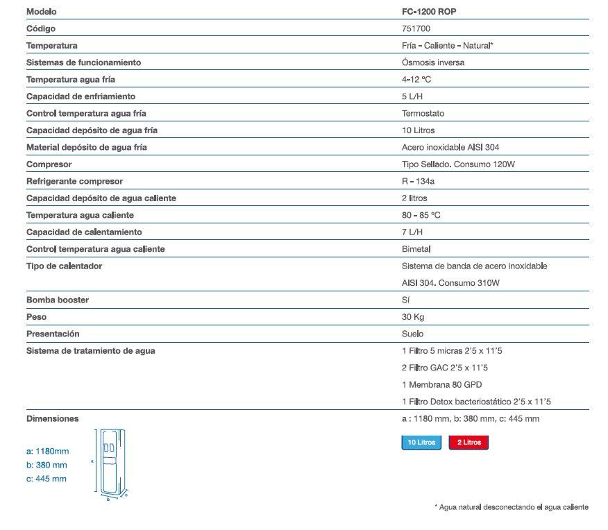 ficha-tecnica-fuente-ionfilter-columbia-fc-1200-rop-ecobioebro