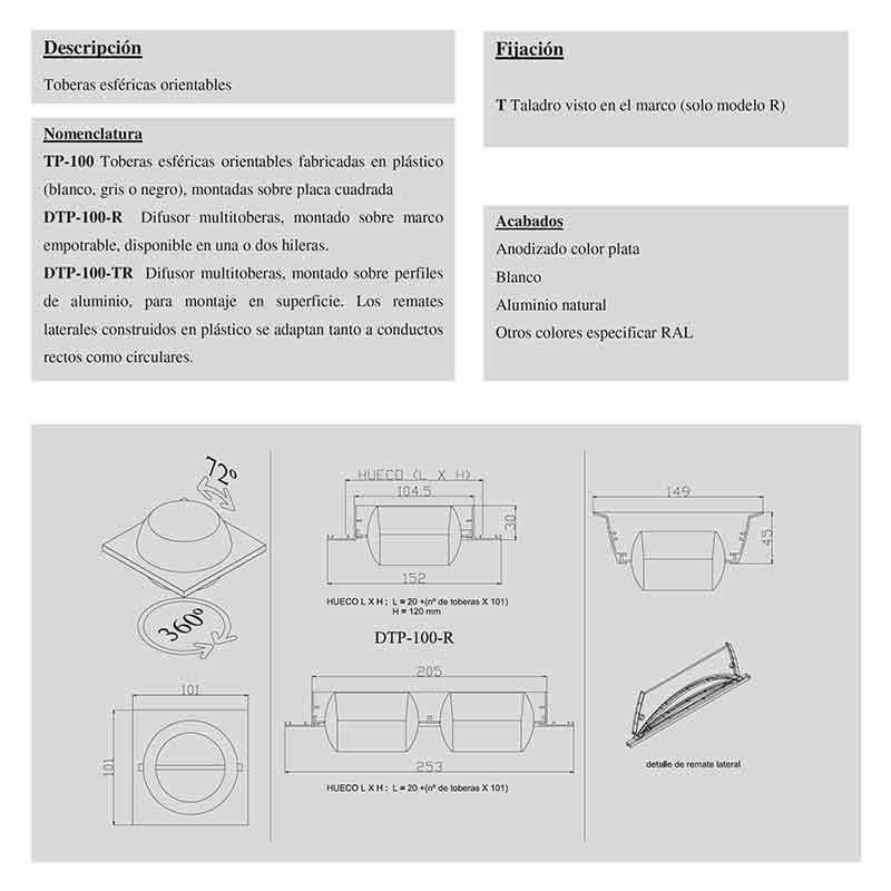 informacion-toberas-orientables-blancas-ecobioebro