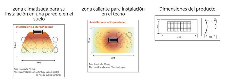 Areas-calefactables-y-esquema-radiación-OASI-Radialight-ecobioebro
