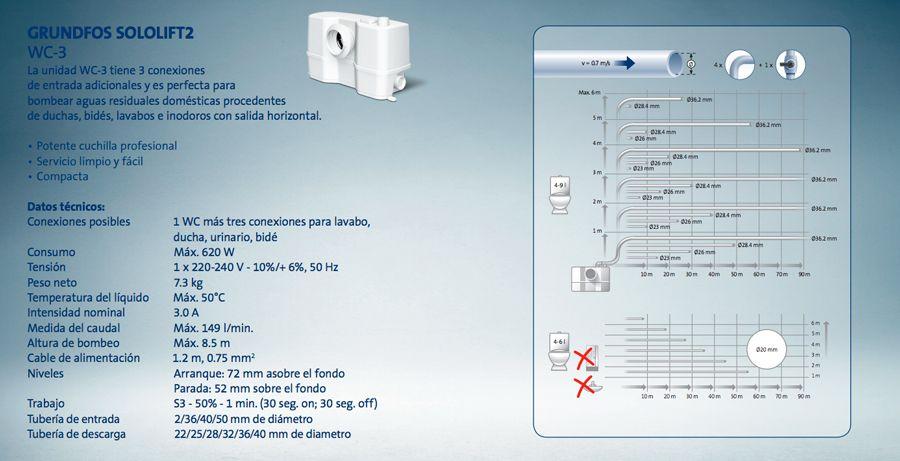 ficha-tecnica-grundfos-sololift2-wc3-ecobioebro