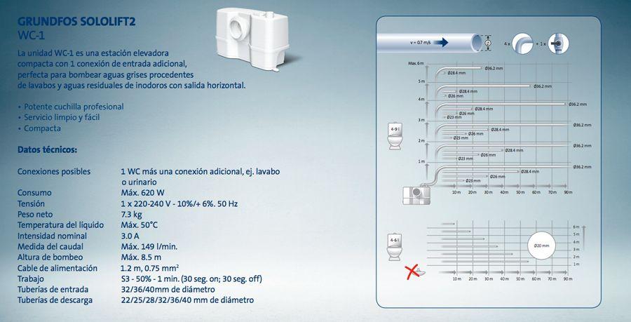 ficha-tecnica-sololift2-wc1-ecobioebro