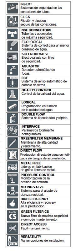 accesorios-incluidos-osmosis-fuljo-directo-binature-ecobioebro