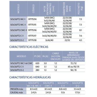 caracteristicas-sololift2-ecobioebro