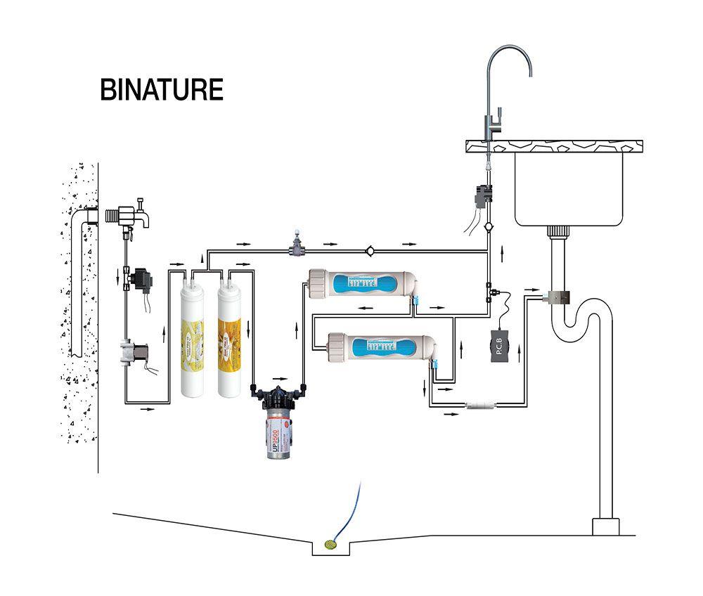 diagrama-binature-ecobioebro