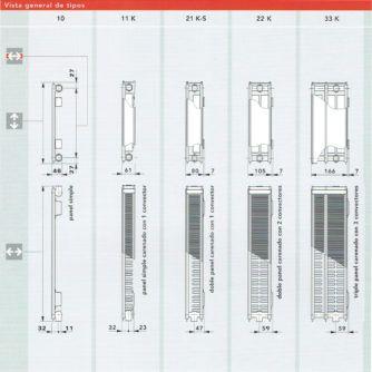 esquema-cotas-paneles-rayco-ecobioebro