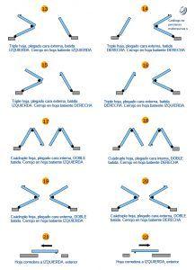 foto2-tipologia-apertura-perianas-mallorquinas-ecobioebro