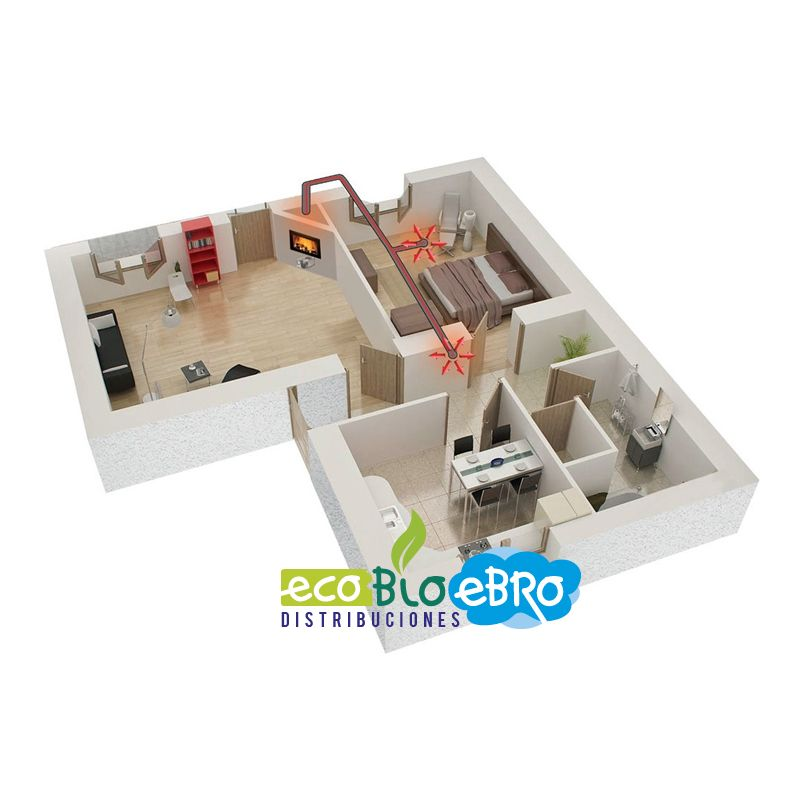 Esquema-distribuidores-de-calor-ecobioebro