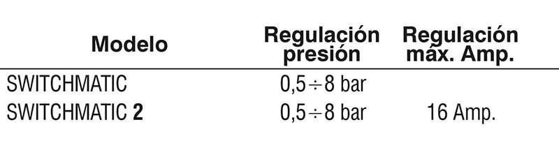 REGULACIONES-PRESOSTATO-DIGITAL-SWITCHMATIC-ECOBIOEBRO